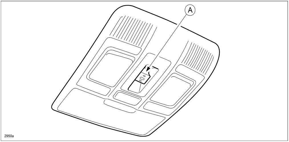 sunroof switch (A)